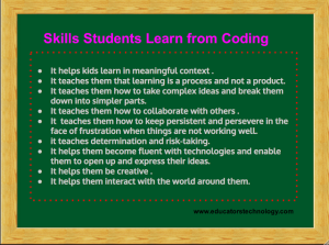 Skills Students Learn from Coding
