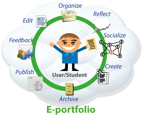 how to create an electronic portfolio with microsoft word